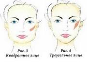 Нанесение румян по типу лица —  3 шага к совершенству