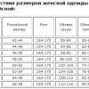 Подбираем правильный размер: таблица соответствия размеров женской одежды